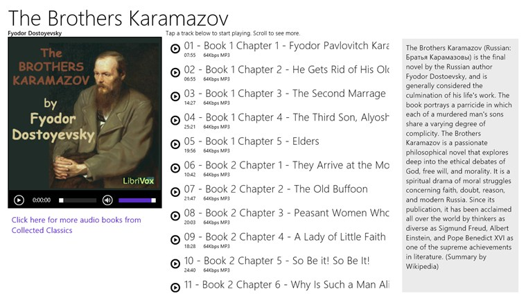 a character analysis of dostoevskys novel the brothers karamazov Description after enjoying an exceptional performance of the brothers karamazov at the  dialogues the novel is  precise self-analysis that.