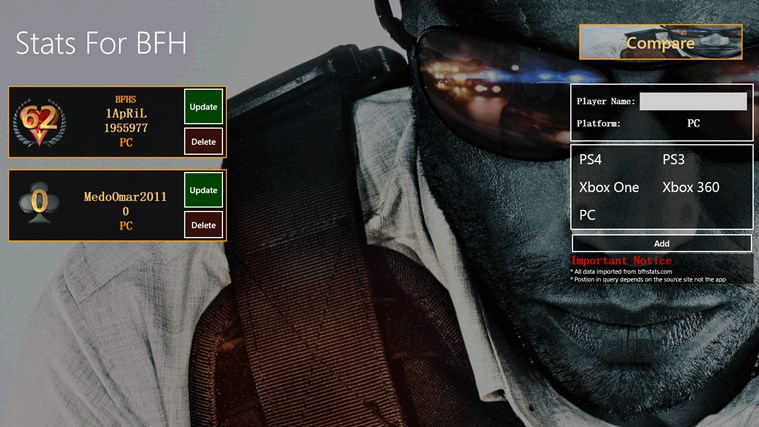 Stats For BFH stats