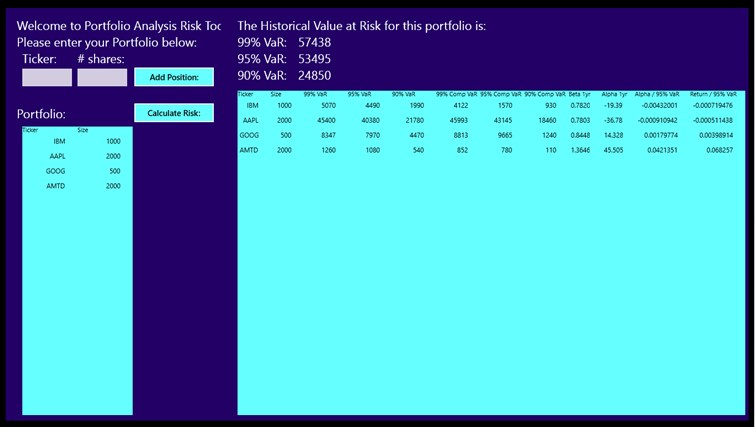 portfolio analysis zara Portfolio visualizer provides online portfolio analysis tools for backtesting, monte carlo simulation, tactical asset allocation and optimization, and investment analysis tools for exploring factor regressions, correlations and efficient frontiers.