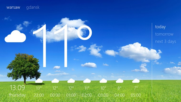 Weather in Poland weather