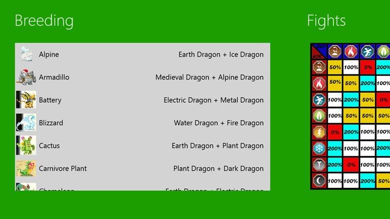 Dragon City Knowledge