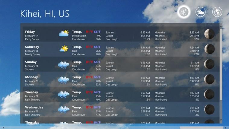 Elements Weather Forecast weather