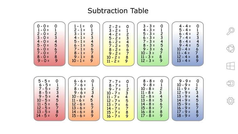 One Page Subtraction Table Windows App Eftasa