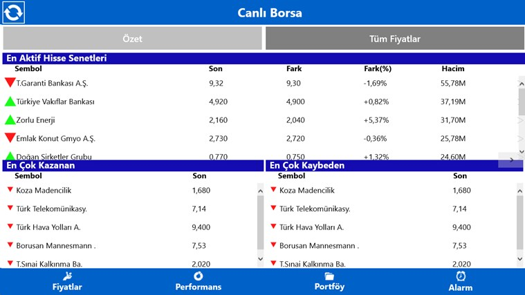 Canlı Borsa