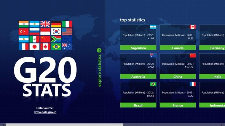 G20 Stats stats