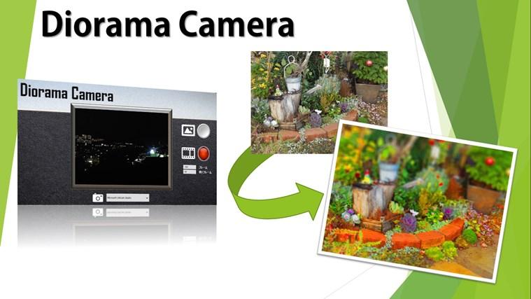 Diorama Camera