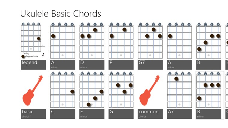 Ukulele Chords List Music Sheets Chords Tablature And Song