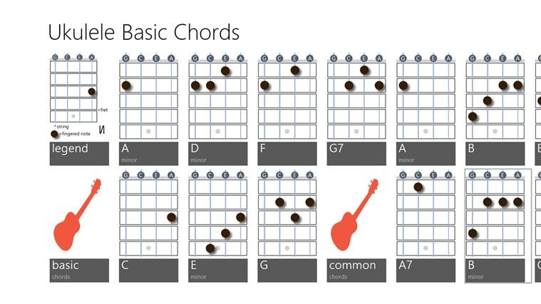 Basic Ukulele Chords hound dog chords apps ...