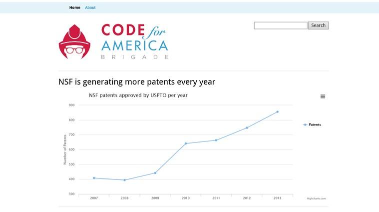 NSF Patent Tracker