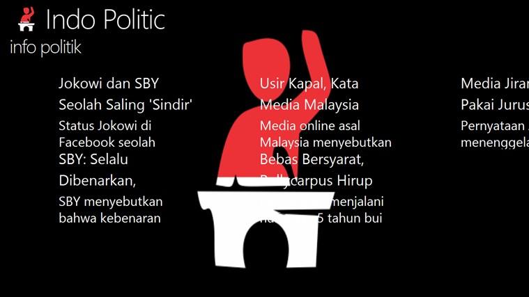 Indo Politic