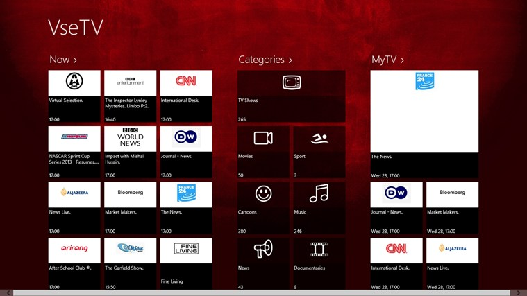 ВсёТВ channels