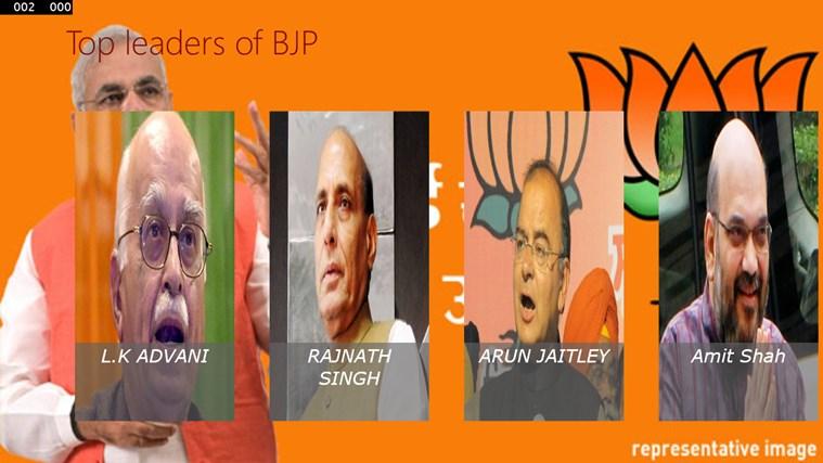 Top leaders of Bjp