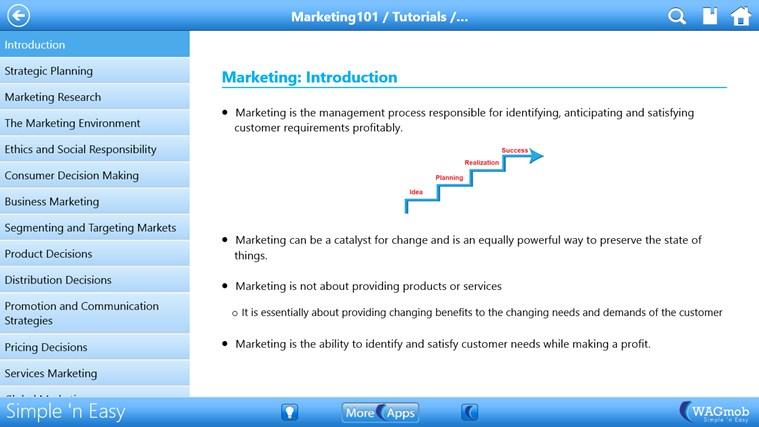 Marketing 101 by WAGmob marketing online